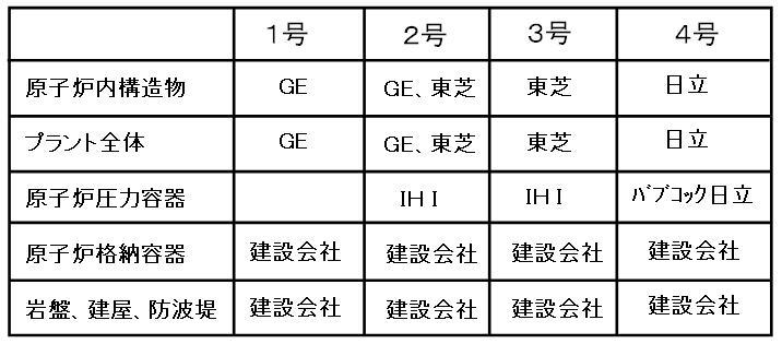 原子力プラントメーカー.JPG