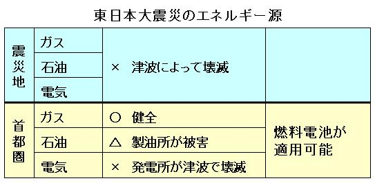 東日本.JPG