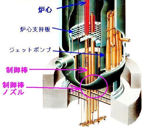 圧力容器の下部.JPG