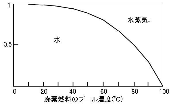 福島原発.JPG