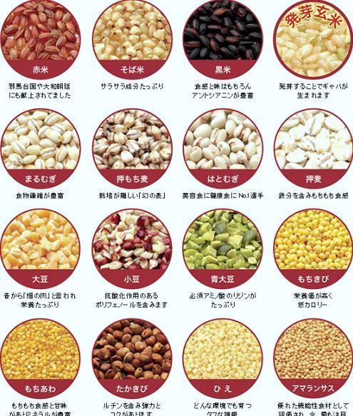 雑穀米.jpg