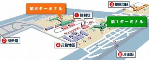 s-成田空港.jpg